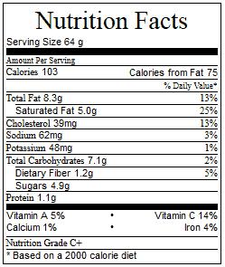 Blueberry-Cobbler-Nutrition