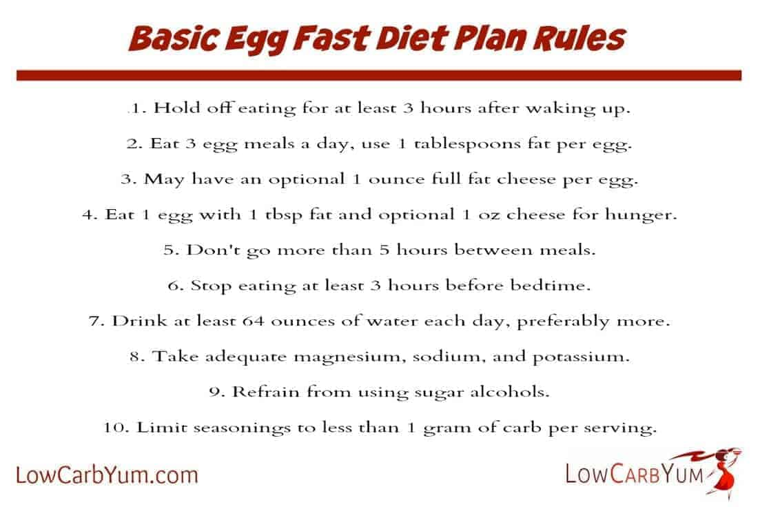 Egg Fast Diet Rules Recipes Benefits Low Carb Yum