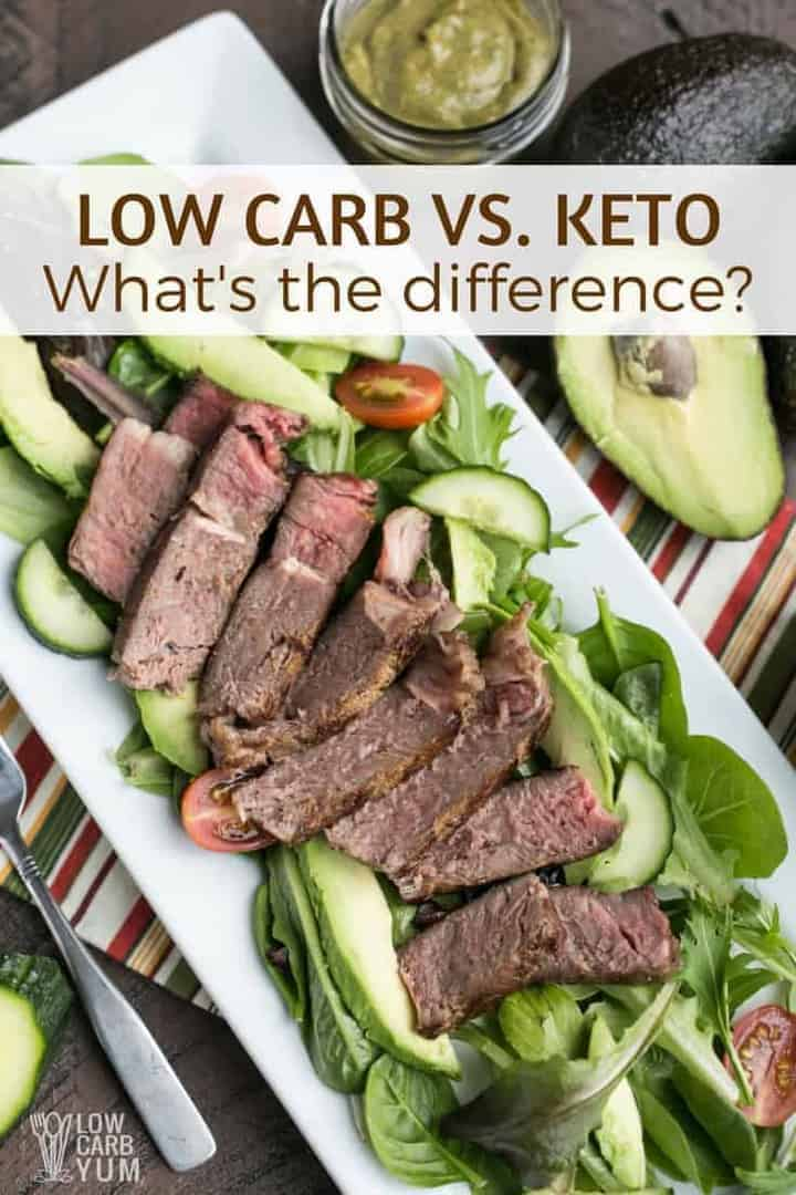 Is there a difference between #lowcarb vs #keto? Is following a #ketogenicdiet and eating foods low in carbs the same thing? When it comes to #weightloss, which one burns fat more effectively? | LowCarbYum.com