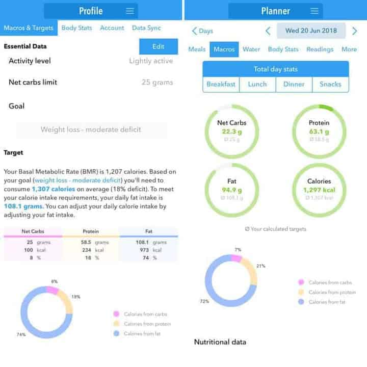 Keto Diet App Low Carb App Macros