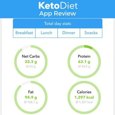 Keto Diet App - Low Carb App