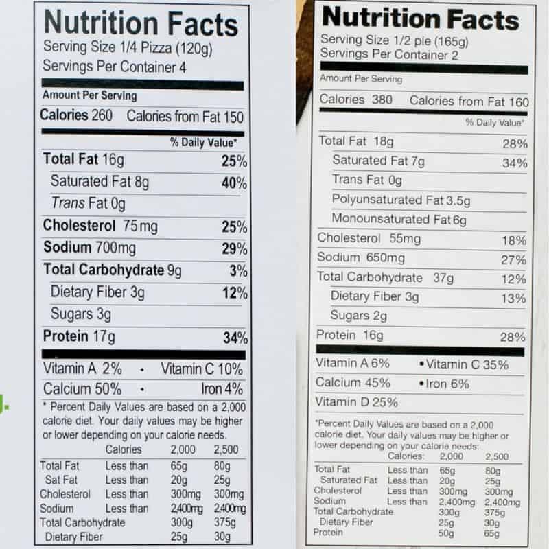 nutrition label comparison