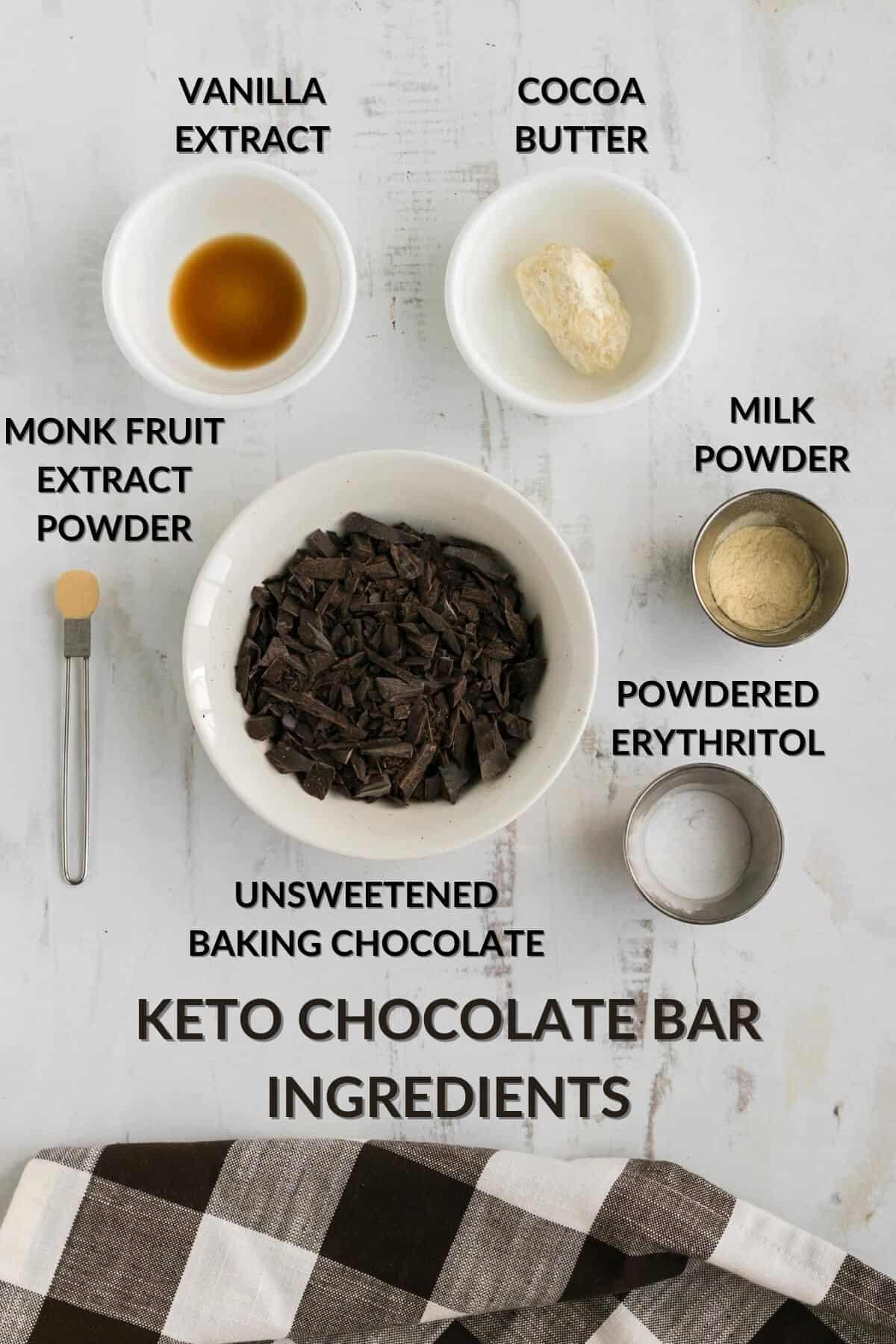 ingredients used